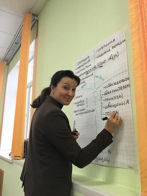 Ижевские директора за московскими партами