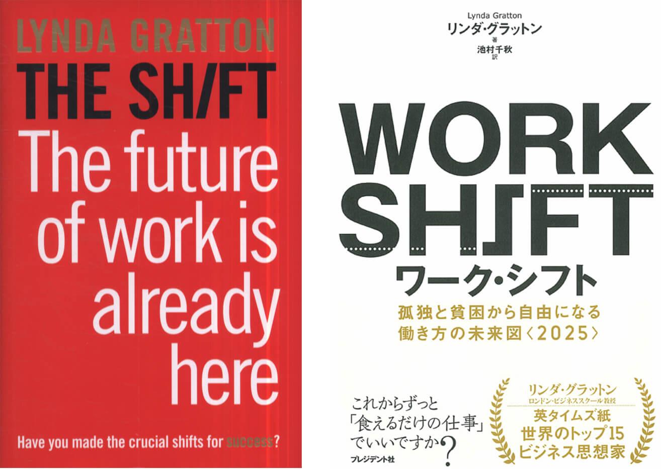Будущее работы