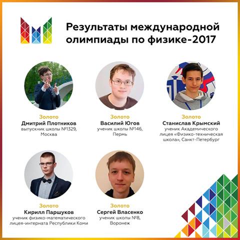 Результаты международной олимпиады по физике 2017